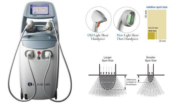 Comprar Laser de diodos Lightsheer duet