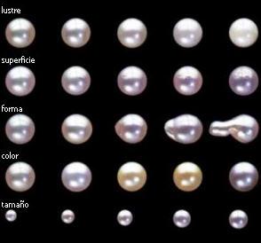 6eb358b21826 Perlas cultivadas en mar comprar en Madrid