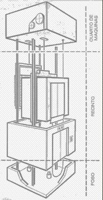 Comprar Ascensores Electromecánicos