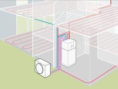 Calefacción con bomba de calor aire
