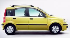 Auto Fiat Panda