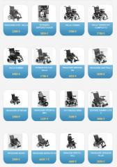 Электрические кресла на колесах