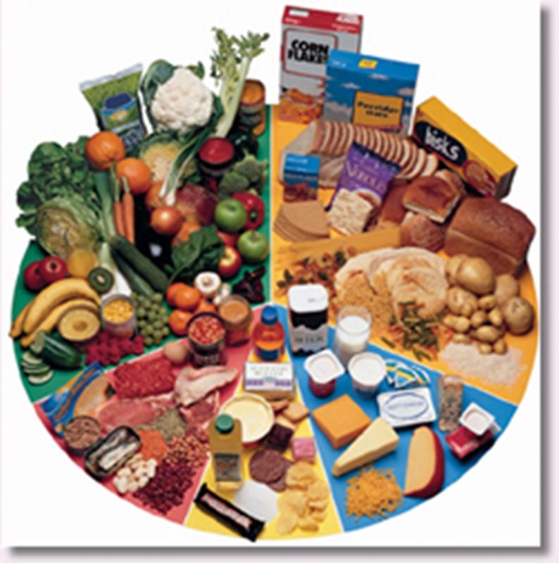 Pedido Dietoterapia