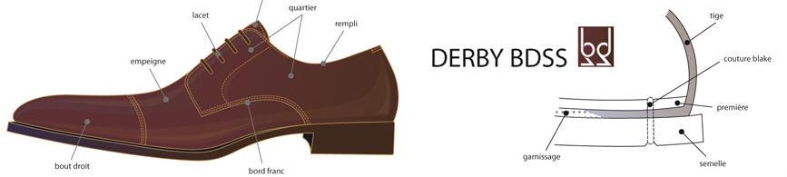 Pedido Diseño de zapatos